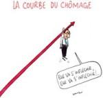 """François Hollande : La courbe du chômage ne s'inversera """"qu'à la fin de l'année"""""""