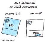 Costa Concordia : le redressement du paquebot naufragé est achevé - Dessin du Jour de Chimulus